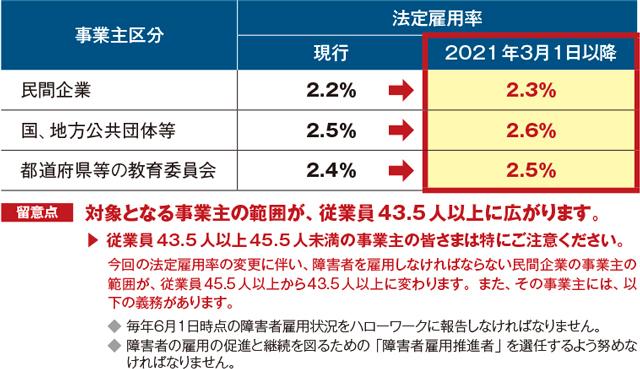 日本人材ニュース